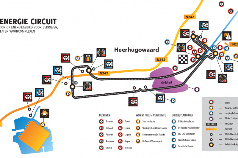 Waerdse Energie Circuit |  Heerhugowaard 2